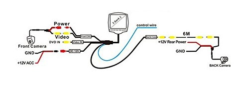 Wiring Diagram For Backup Camera - Wiring Diagram M2 on