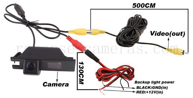 backup camera wiring diagram red yellow black white wiring diagrams image free. Black Bedroom Furniture Sets. Home Design Ideas