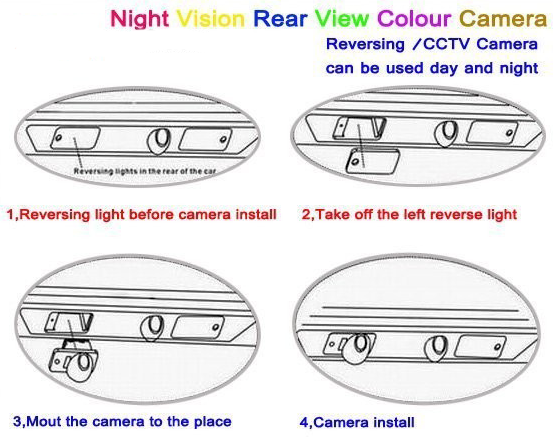 Night vision rear view colour camera