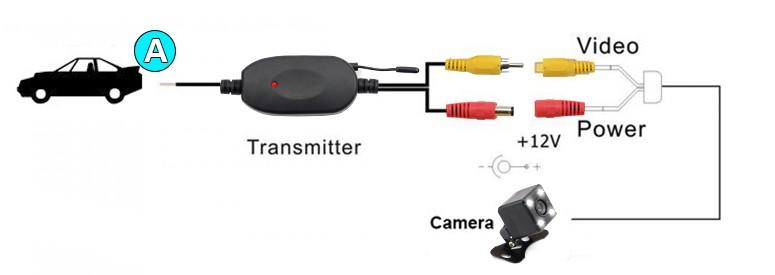 wireless backup camera installation – DIY Car Blog