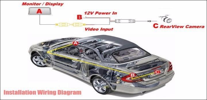 Mazda Cx3 Cx  Monitor